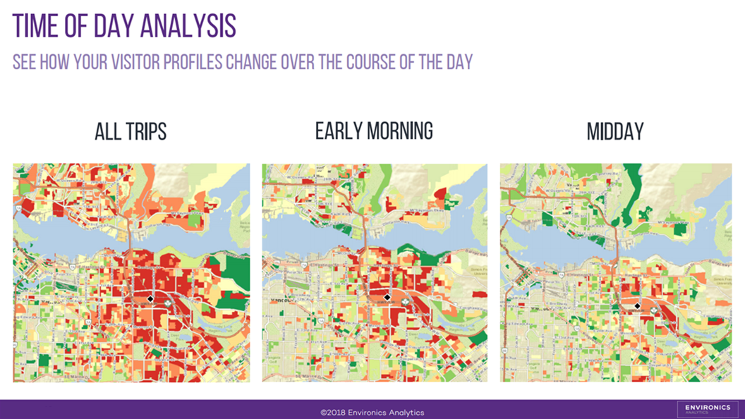 mobility analytics time of day analysis