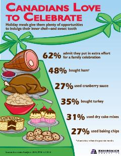 holiday-food-infographic
