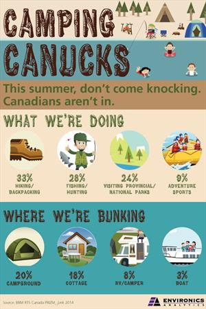 june-camping-infographic-v2