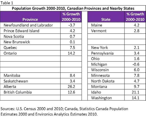 Both Canada And The U S Are Highly Urbanized In 2010 83 7 Of Potion Lived 366 Metropolitan Statistical Areas Msa
