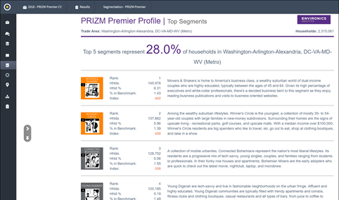 ENVISION5 report showing PRIZM Premier top segments