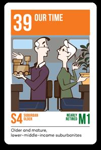 Consumer Segmentation PRIZM5 Segment 39