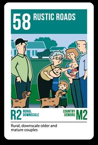 Consumer Segmentation PRIZM5 Segment 58