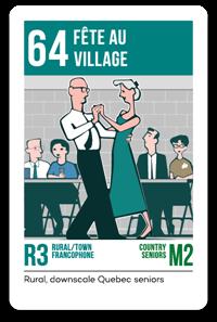Consumer Segmentation PRIZM5 Segment 64