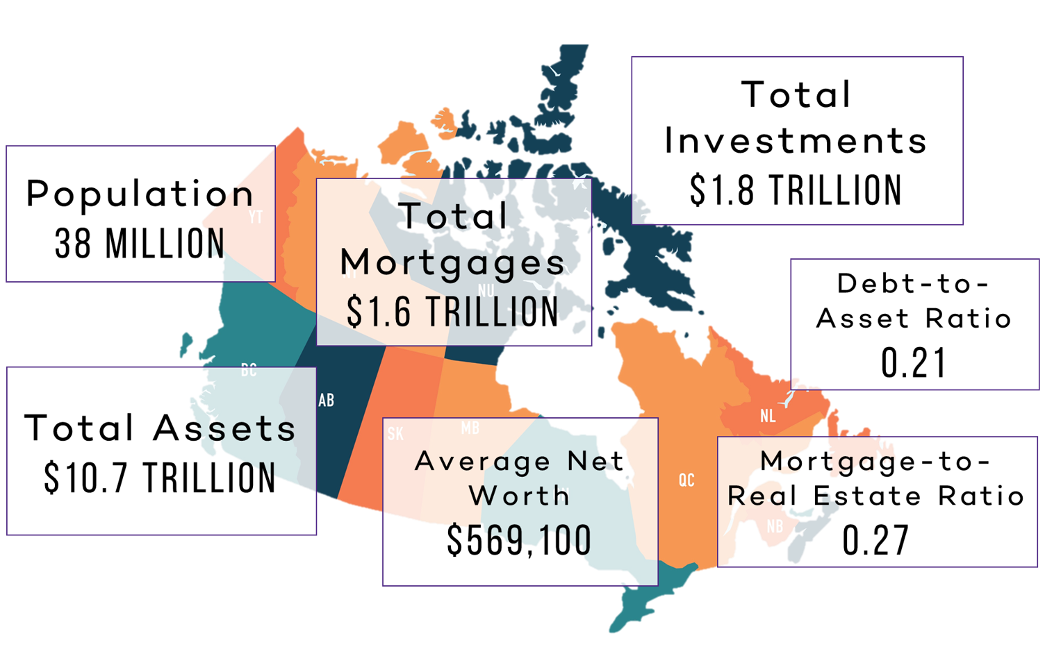 canada-by-the-numbers-wealthscapes-presentation-2020